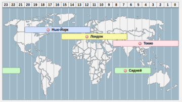 Открытие торгов на бирже время сайты для облачного майнинга биткоинов