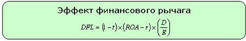 Плечо финансового рычага формула