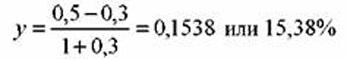 Формула Фишера инфляция