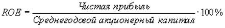 ROE: формула расчета