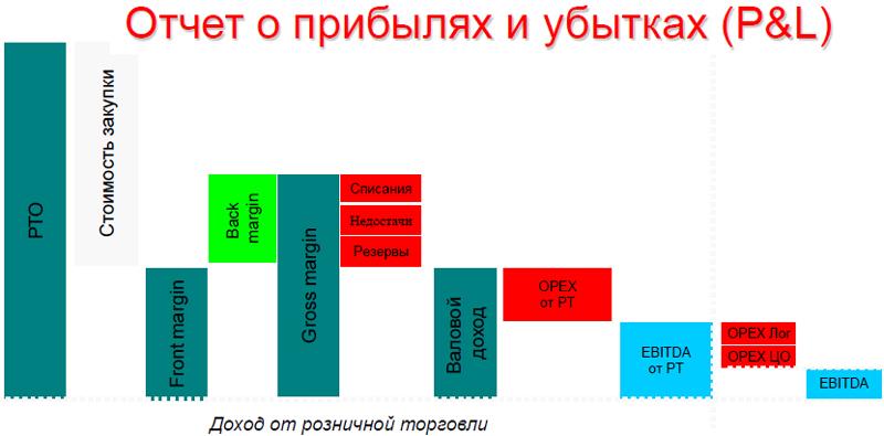 график 2 форекс контекст