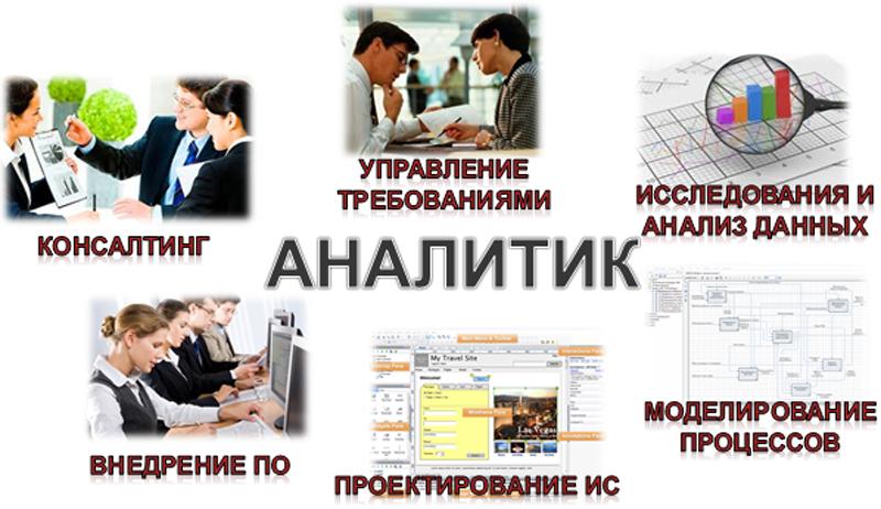 Бизнес аналитик обязанности