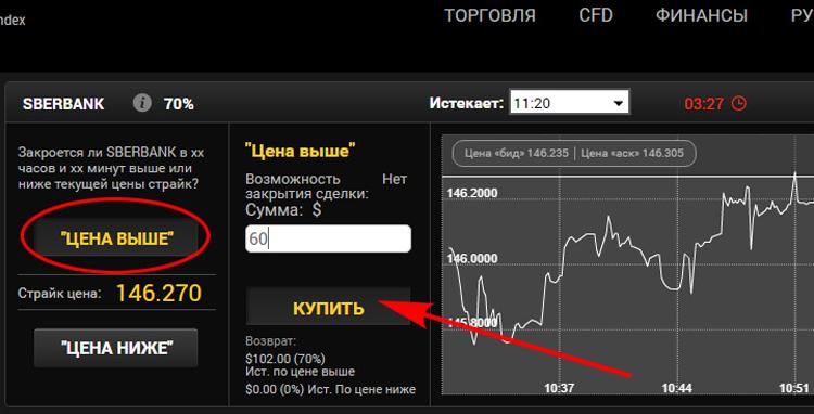Как купить акции Сбербанка частному лицу цена