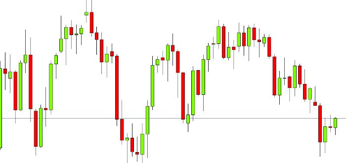 Как торговать криптовалютой на бирже