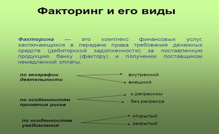 Факторинг что это такое и чем поможет в управлении дебиторкой Факторинг что это такое