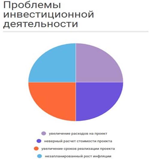 Рекламировать финансовую инвестиционную компанию правовой капитал эффективная реклама яндекс директ на заказ