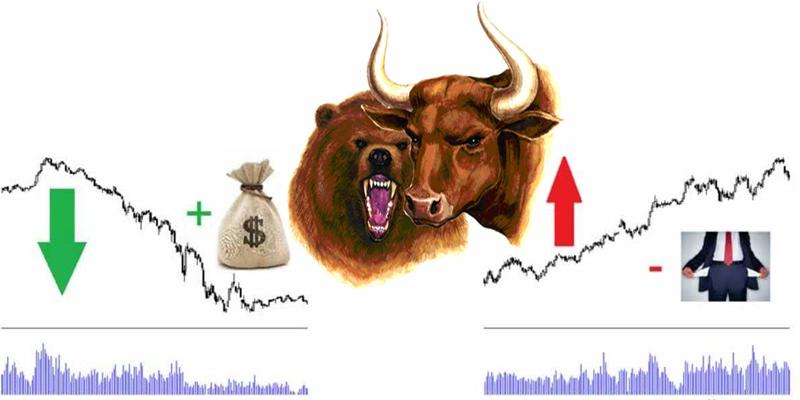 Что такое лонги и шорты на бирже