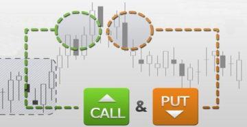Стратегии для бинарных опционов лучшие и прибыльные