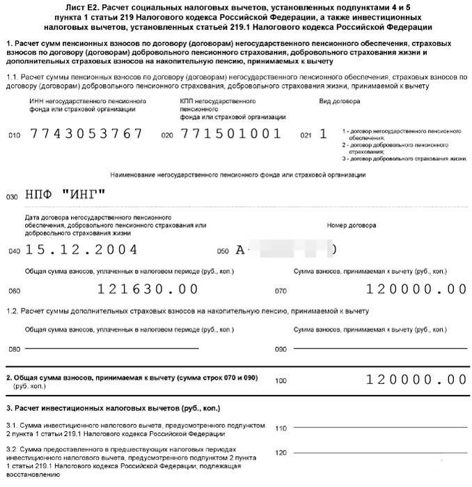 требования к уставу ооо при регистрации
