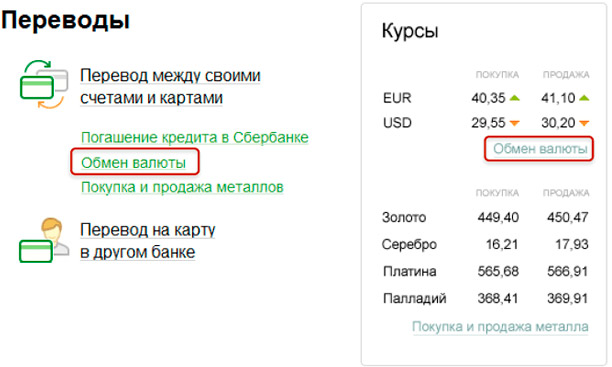 Возможности обмена валюты при использовании Сбербанк ОнЛайн