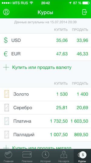 Порядок перевода рублей в доллары с помощью Sberbank Online